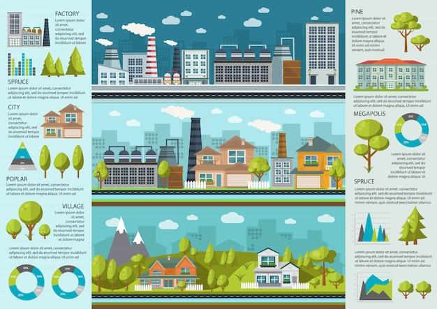 Infographie de la vie urbaine