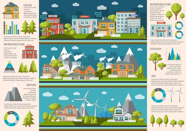 Infographie de la vie de la ville