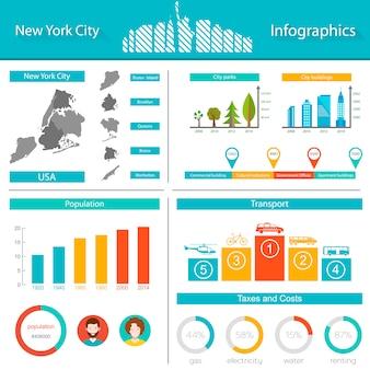 Infographie de la ville de new york