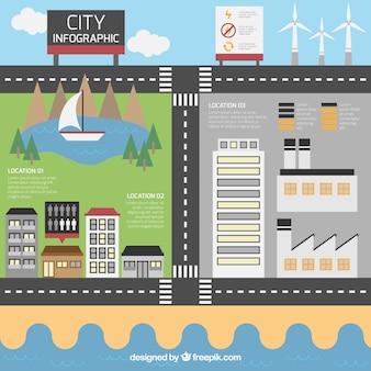 Infographie ville routes