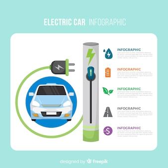 Infographie de voiture électrique