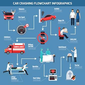 Infographie de voiture se brisant