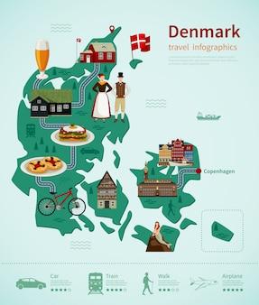 Infographie de voyage du danemark