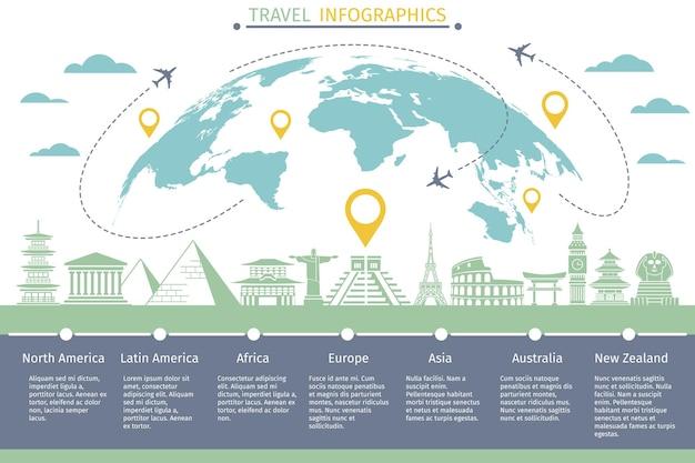 Infographie de voyage de vol de touristes avec des icônes de carte du monde et de points de repère.