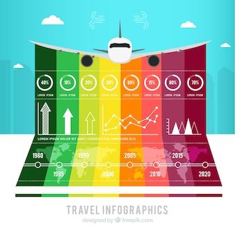 Infographies coloré avec avion