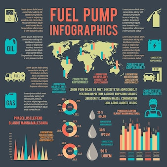 Infographies de gaz