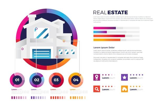 Infographies immobilières dégradées
