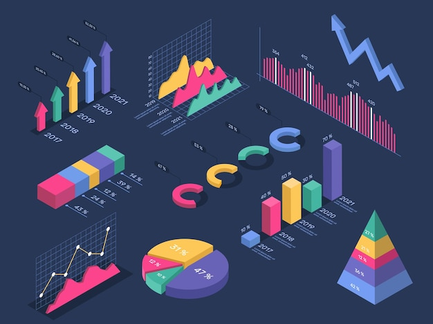 Infographies isométriques camembert graphique histogramme pyramide diagramme croissance barre de progression infographie 3d