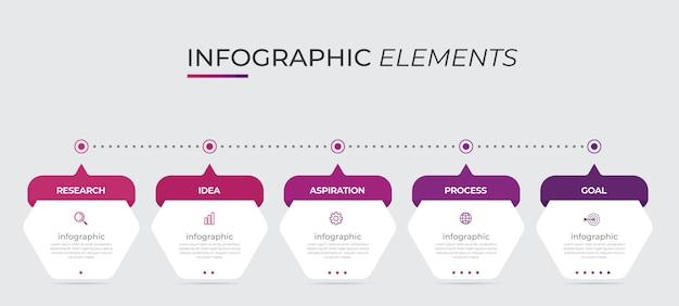 Les infographies peuvent être utilisées pour la mise en page du flux de travail, le diagramme, le rapport annuel, la conception web.