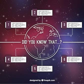Infographies avec la planète terre