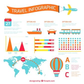 Infographies de voyage coloré avec des transports