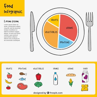 Infographique alimentaire avec différents éléments décoratifs