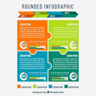 Infographique coloré avec divers graphiques