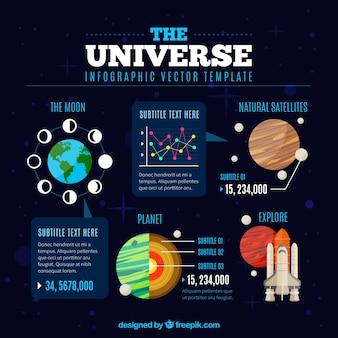 Infographique intéressantes sur l'univers