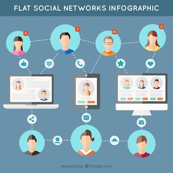 Infographique des médias sociaux dans la conception plate