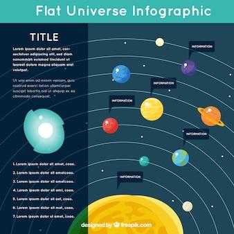 Infographique mignon sur l'univers