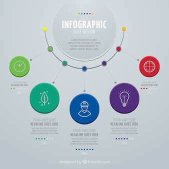 Infographique plat avec des graphiques circulaires