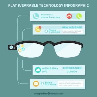 Infographique technologique dans la conception plate