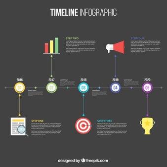 Infographique timeline avec des étapes colorées