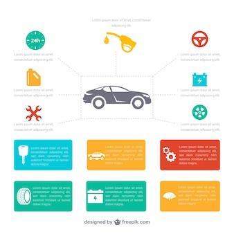 Infographique de voitures