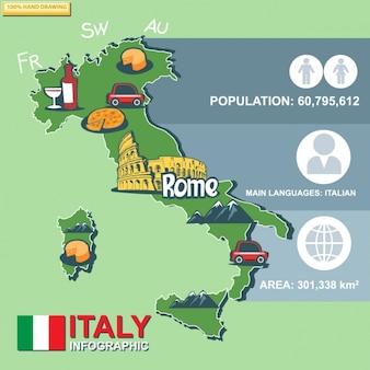 Infography sur l'italie, le tourisme