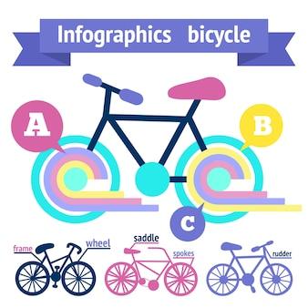 Infography sur les vélos