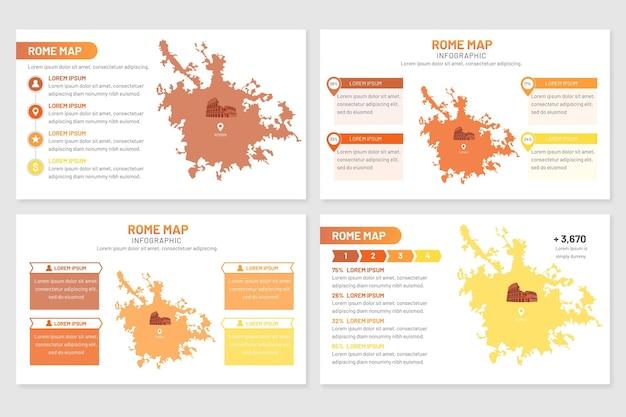 Informations sur la carte de rome flat