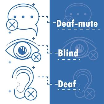 Informations sur les pictogrammes désactivés