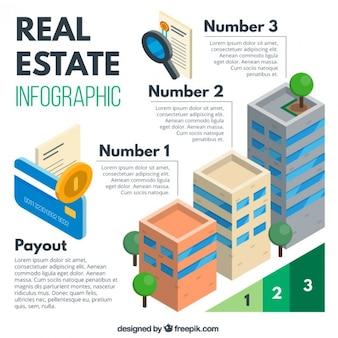 Informatique graphique immobilière avec des bâtiments