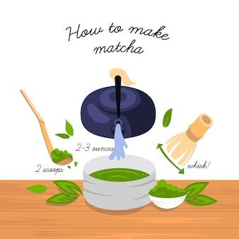 Ingrédients pour un délicieux thé matcha chaud