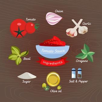 Ingrédients de la sauce tomate.