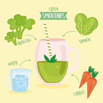 Ingrédients de smoothies verts mis icônes