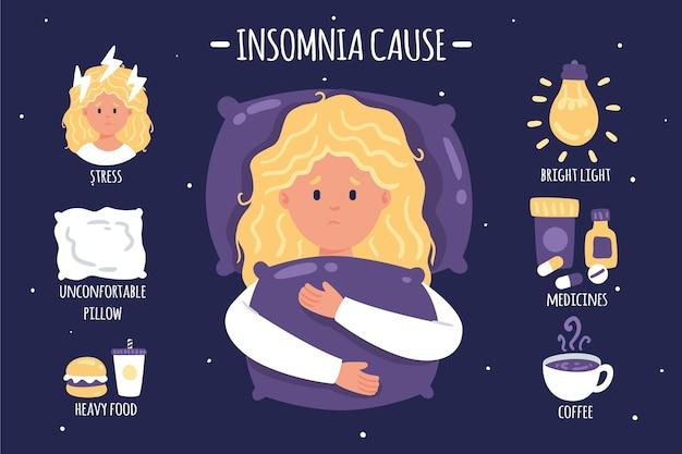 L'insomnie provoque le concept d'illustration