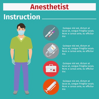 Instruction sur l'équipement médical pour anesthésiste