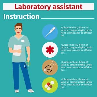 Instruction sur l'équipement médical pour assistant de laboratoire