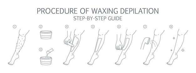 Instruction de la jambe d'épilation. épilation avec guide de cire.