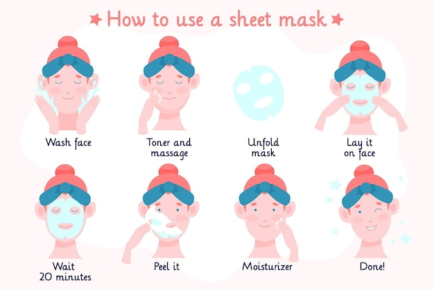 Instructions de masque de feuille