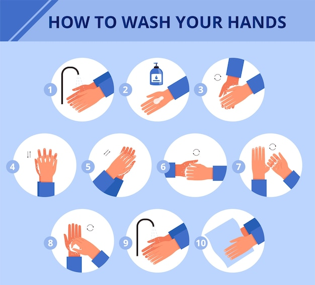 Instructions pour se laver les mains. affiche d'hygiène personnelle.