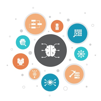 Intelligence artificielle infographie 10 étapes de conception de bulles.apprentissage automatique, algorithme, apprentissage en profondeur, icônes simples de réseau neuronal