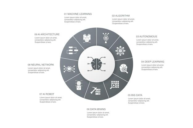 Intelligence artificielle infographie 10 étapes de conception de cercle.apprentissage automatique, algorithme, apprentissage en profondeur, icônes simples de réseau neuronal