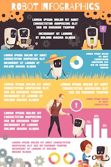 Intelligence artificielle des robots infographique