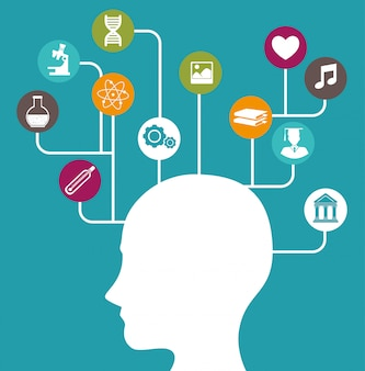 Intelligence du cerveau humain