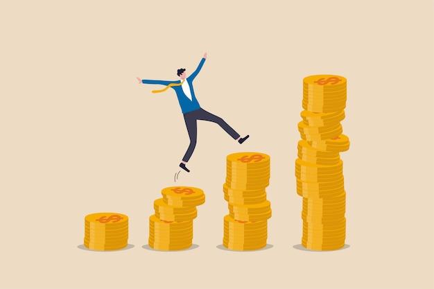 Intérêts composés, investissement de croissance monétaire