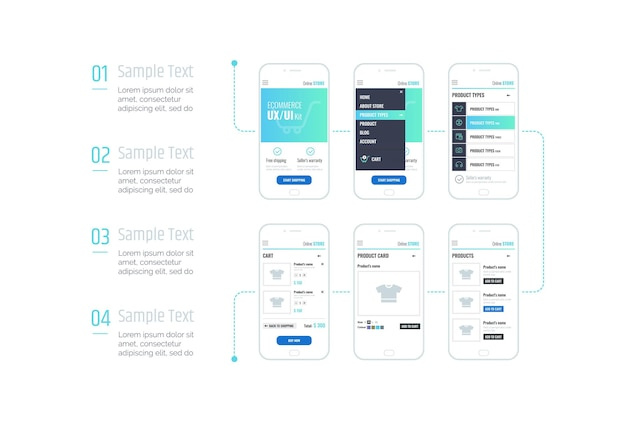Interface d'applications mobiles