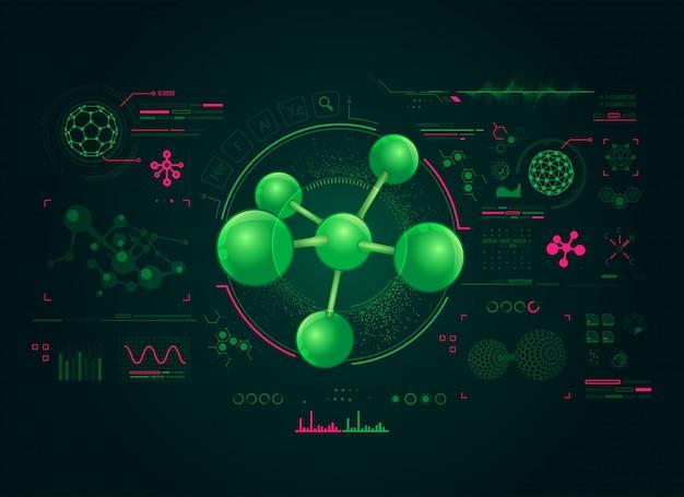 Interface de chimie