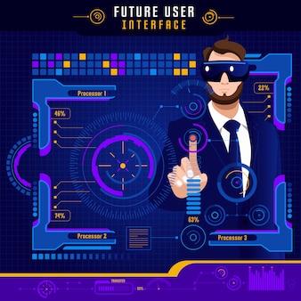Interface utilisateur future abstraite