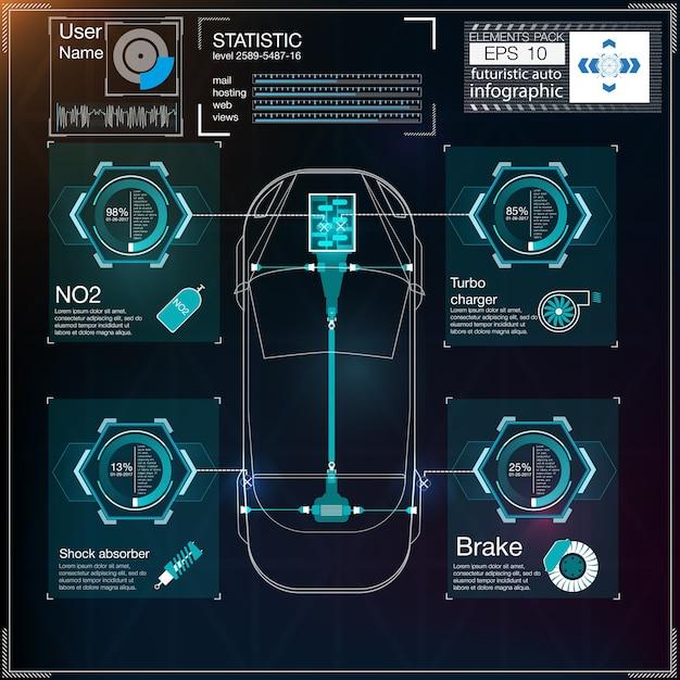 Interface utilisateur futuriste. hud ui. interface utilisateur tactile graphique virtuelle abstraite. infographie de voitures.
