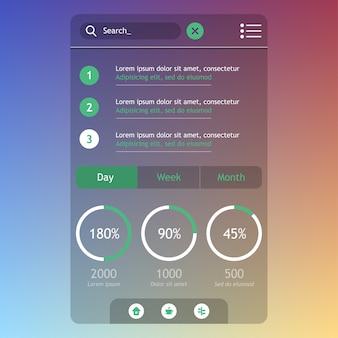 Interface utilisateur mobile plate