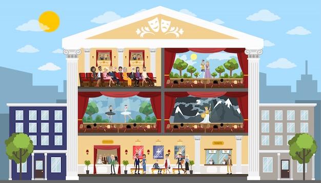 Intérieur des salles de théâtre de la ville avec jeu, opéra et ballet.