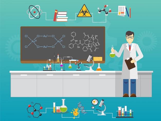 Intérieur science laboratoire chimique
